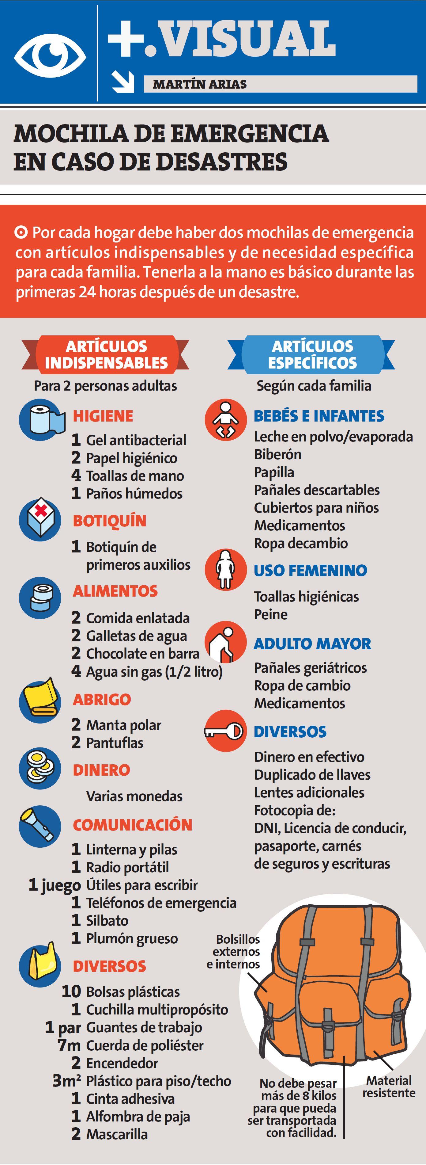 Lima Todo Lo Que Tienes Que Saber Sobre Huaicos Y Desbordes