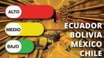 Defensa al consumidor: ¿Cómo es la ley de etiquetado de alimentos en otros países de América Latina? - Noticias de digesa