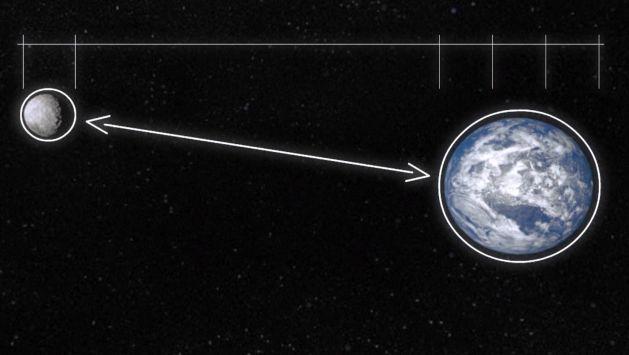 La luna y estos datos de ella harán que quieras convertirte en todo un astrólogo. (AFP)