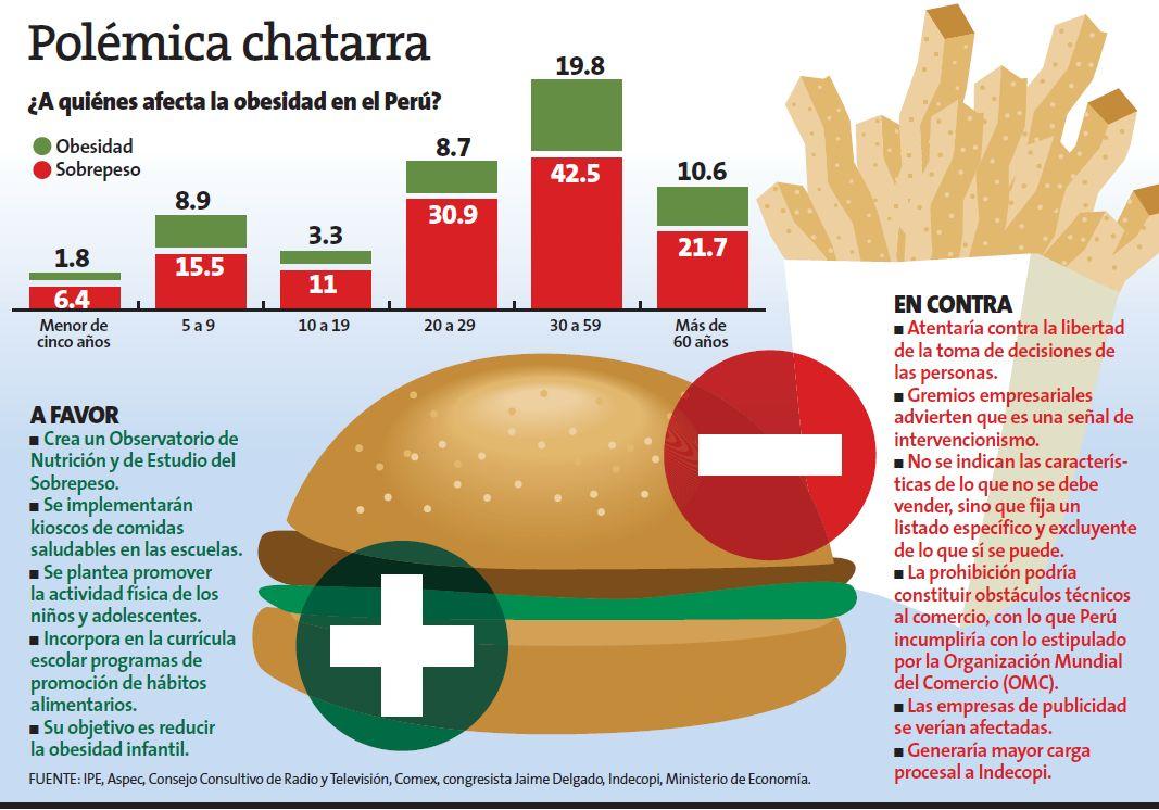 consumo de comida chatarra en mexico en ninos