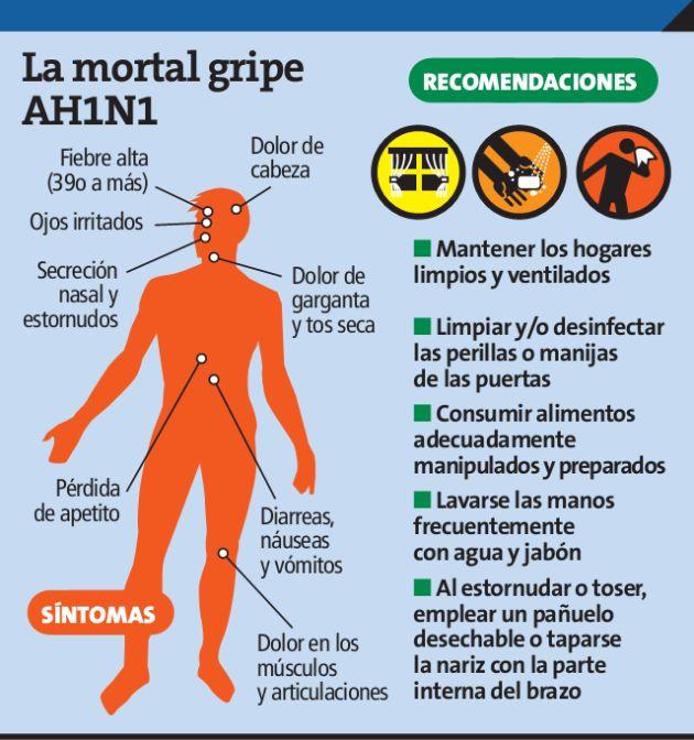 La mortal gripe AH1N1 llegó a Lima: Hay un fallecido y otros tres ...
