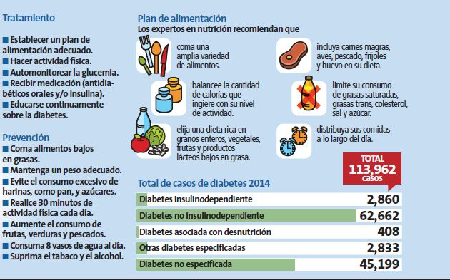 estadísticas de prevalencia de diabetes juvenil